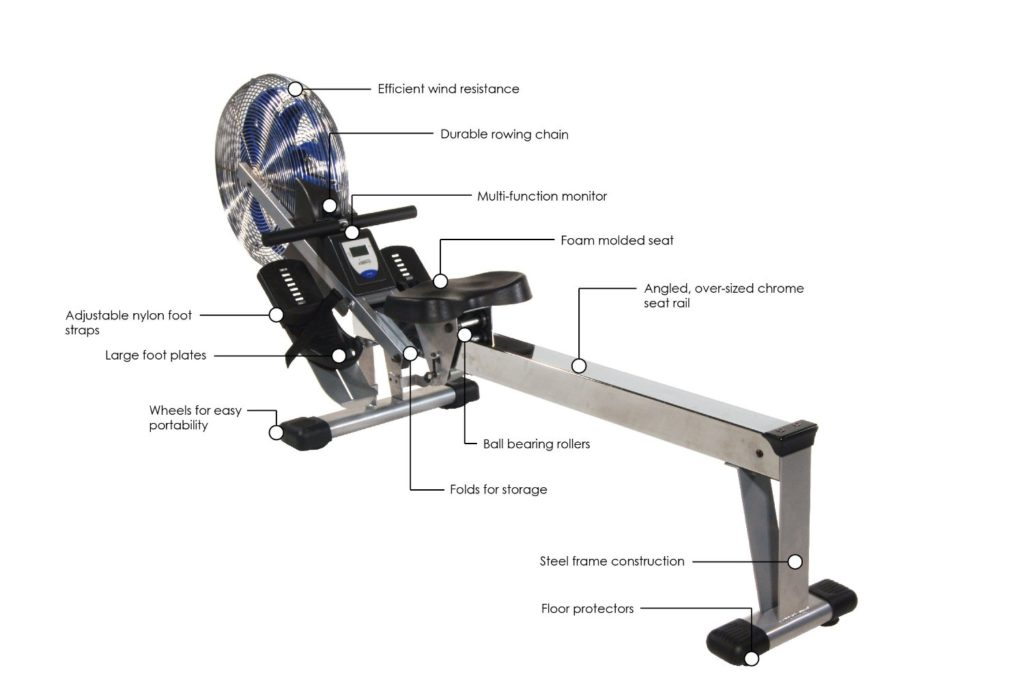Stamina ATS Air Rower Review