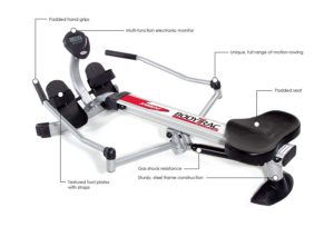compact rower