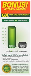purely inspired garcinia cambogia with green coffee reviews